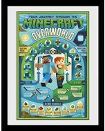 GB eye Minecraft Overworld Biome Framed Print, Wood, Various, 33 x 44 x 3 cm (New)