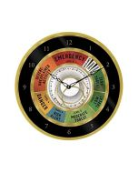 Harry Potter WIZARDING WORLD (EMERGENCY) CLOCK (New)